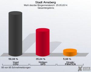 2014.05.26.Arnsberg.Wahl4
