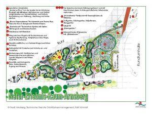 Der Plan für den Natur-Erlebnis-Raum, den Ralf Schmidt vom Grünflächenmanagement der Stadt Arnsberg nach den Vorschlägen der Mitglieder der Steuerungsgruppe gezeichnet hat.
